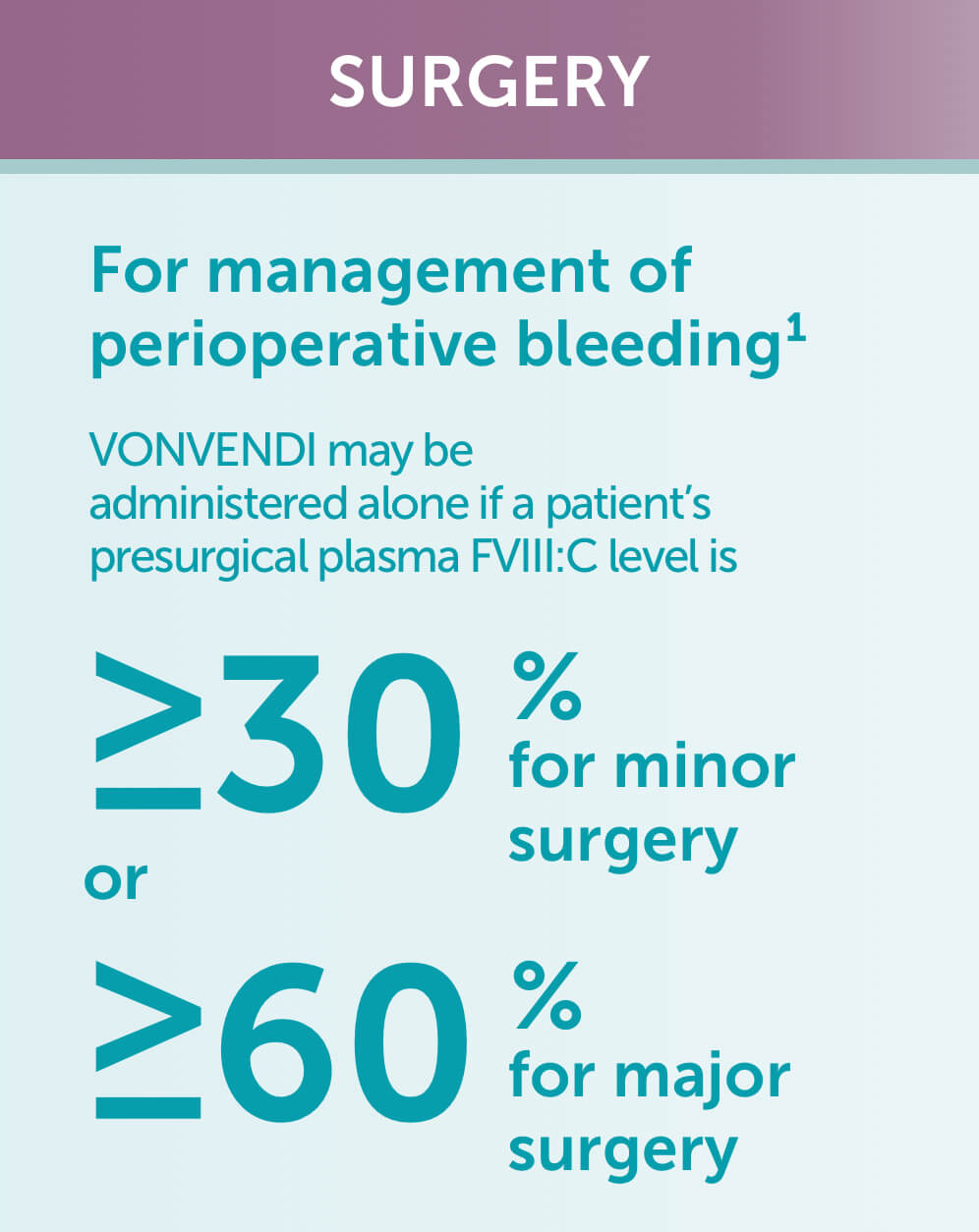 Preoperative dosing for elective surgery: VONVENDI may be administered alone if a patient's presurgical plasma FVIII:C level is ≥ 30% for minor surgeries and ≥ 60% for major surgeries.